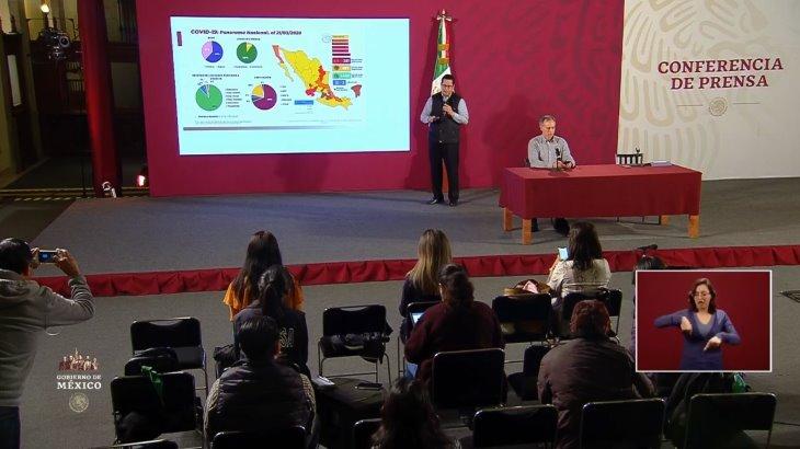 Ubica la OMS a México en la fase dos de la contingencia por el Covid-19