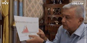 No dar paso con energías limpias a los negocios sucios, pide Ricardo Monreal