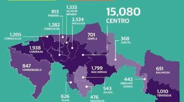 Suma Tabasco 31 mil 638 casos de Covid-19; registró 128 nuevos contagios en las últimas 24 horas