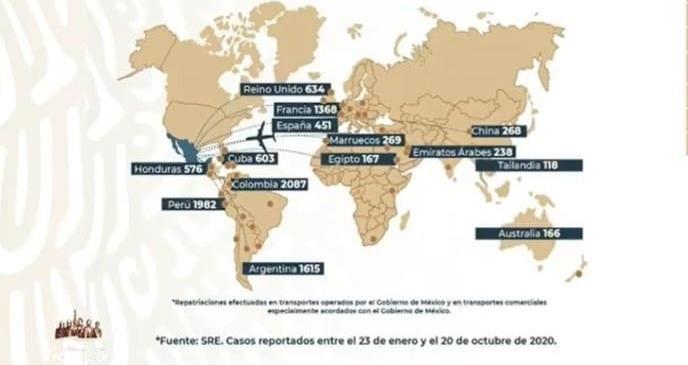 Casi 18 mil mexicanos han sido repatriados durante la pandemia: Ebrard