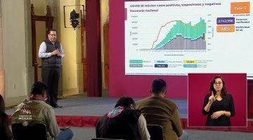 Registra México récord de contagios de Covid-19, 10 mil 794 casos confirmados en 24 horas