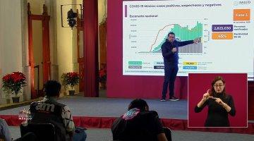 Acumula México 104 mil 873 defunciones por COVID-19; para la semana 47 hay un incremento de casos del 8% en todo el país