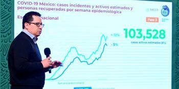 México podría rebasar las 138 mil defunciones por COVID-19 en las próximas 24 horas