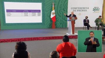 INE ordena a AMLO retirar el material de ´La Mañanera´ del 16 de abril por presumir avances de programas sociales